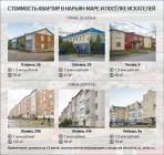 Стоимость квадратного метра жилья в Нарьян-Маре и посёлке Искателей может сильно отличаться  / Иллюстрация Алексея Павлюка