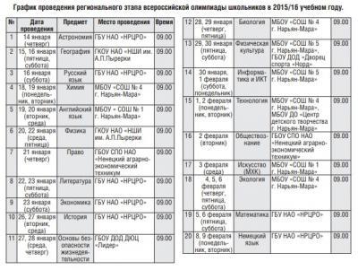 График проведения регионального этапа всероссийской олимпиады школьников в 2015/16 учебном году